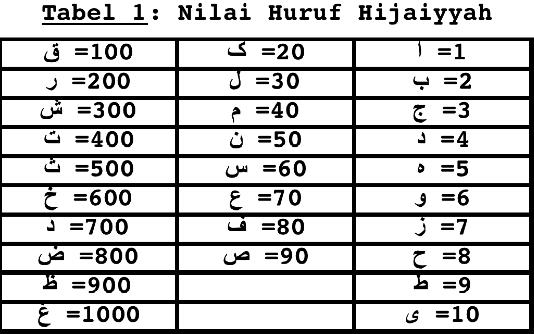 tab1_basmalah