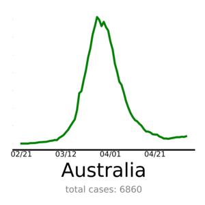 Australia_05_06.png