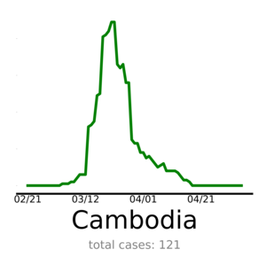 Cambodia_05_06.png