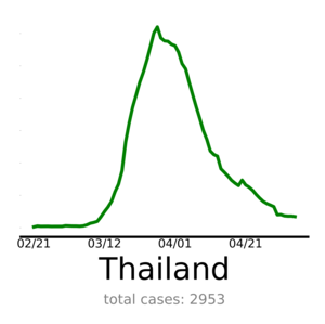 Thailand_05_06.png